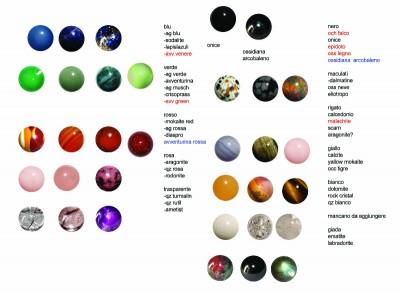 collezione_pietre